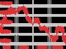 두위지맥 2구간(화절령-두위봉-죽렴지맥분기봉-질운산-새비재-예미산-수라리재)산행