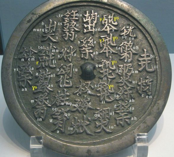 국립박물관 키탄 구리거울 銘文