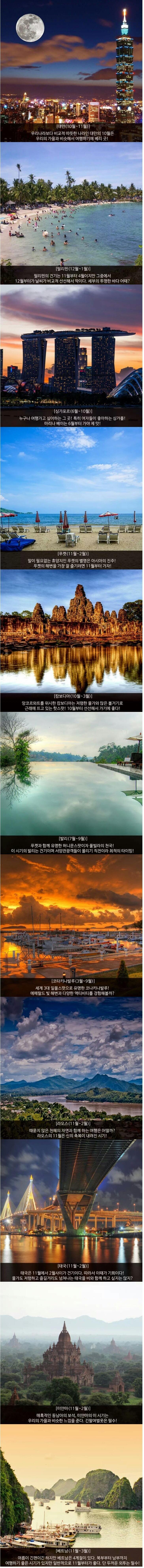 동남아시아 최적의 여행시기