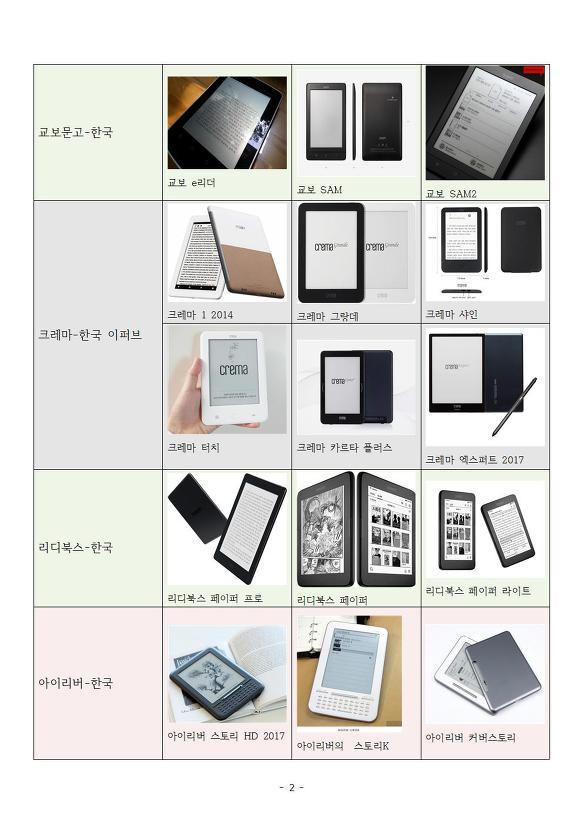 e-Books Reader (전자책 리더기)  현황과 휴대폰에서 볼 경우와 비교
